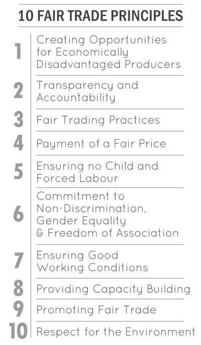Ten-Principles-2